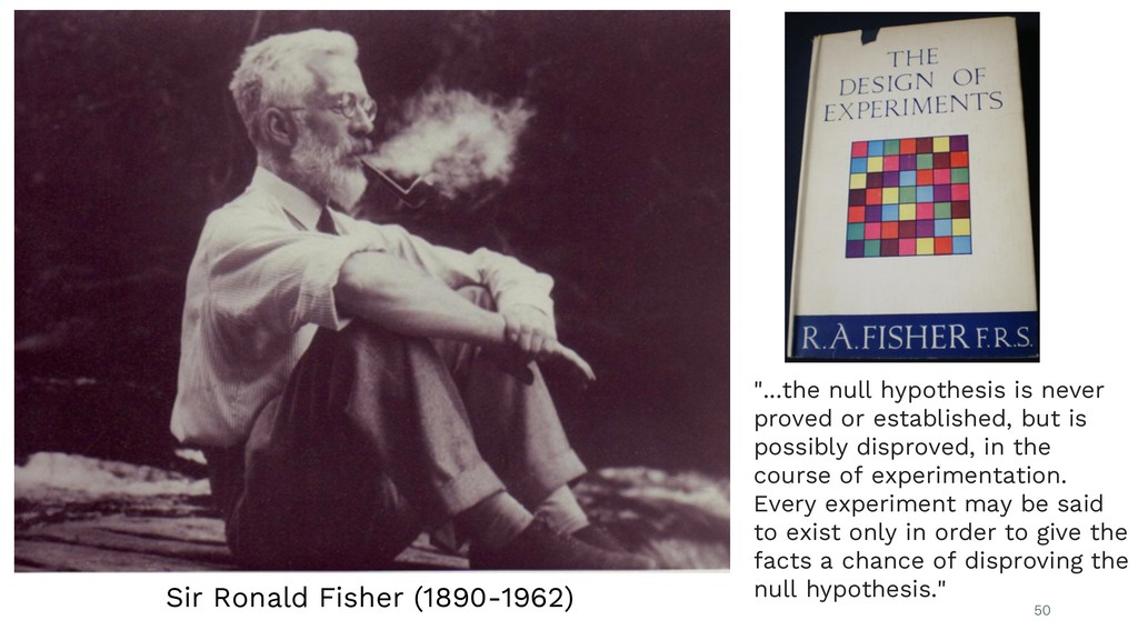 "50 Sir Ronald Fisher (1890-1962) ""...the null h..."