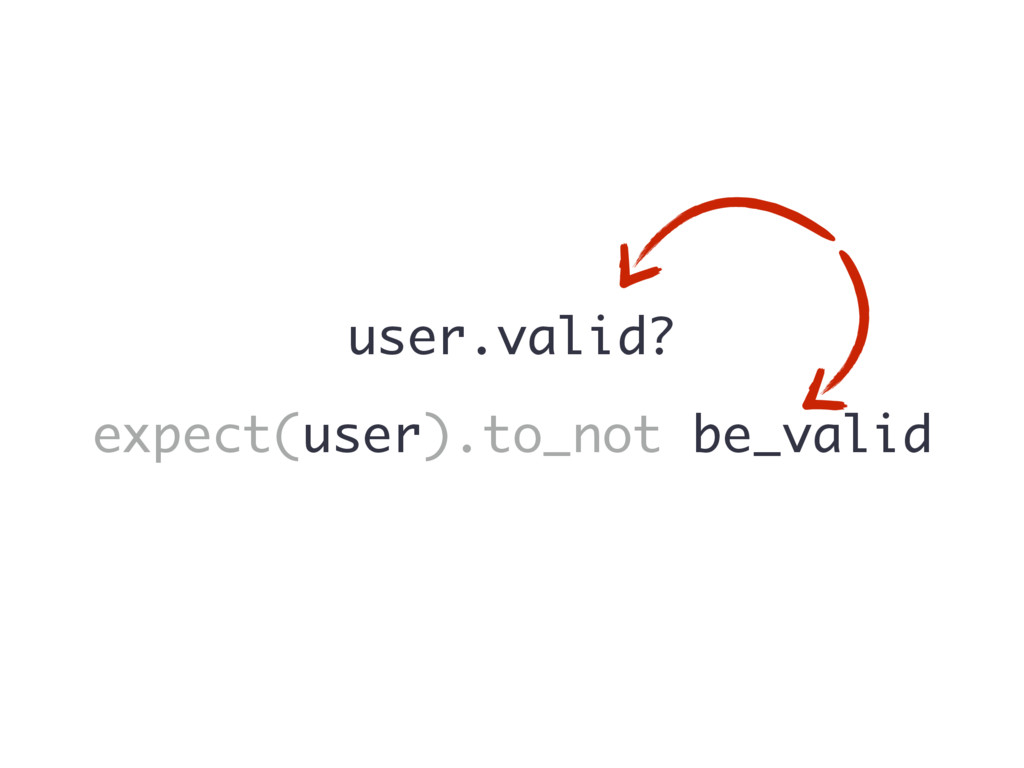 user.valid? expect(user).to_not be_valid