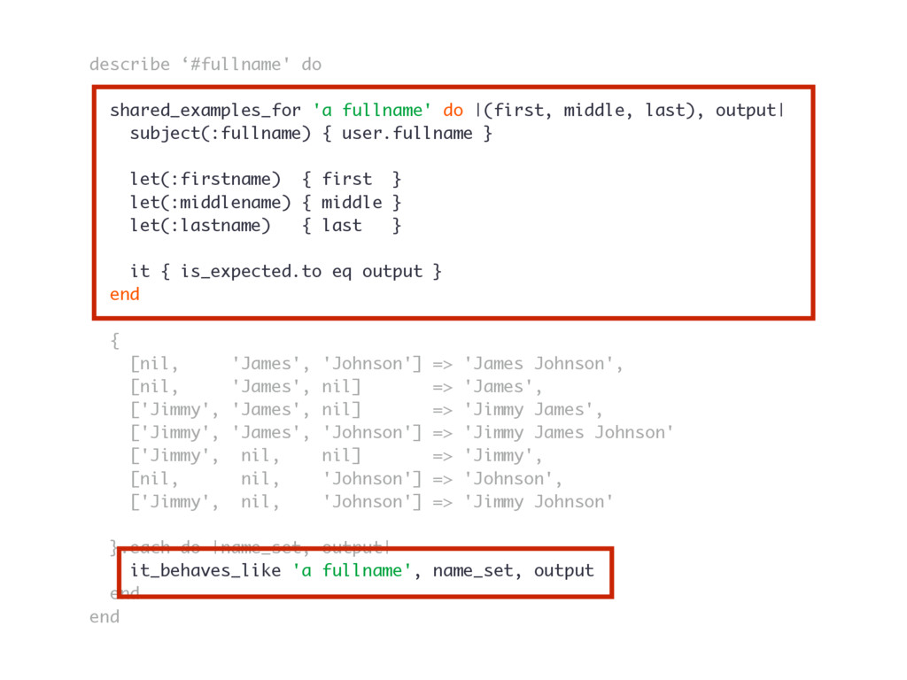 describe '#fullname' do shared_examples_for 'a ...
