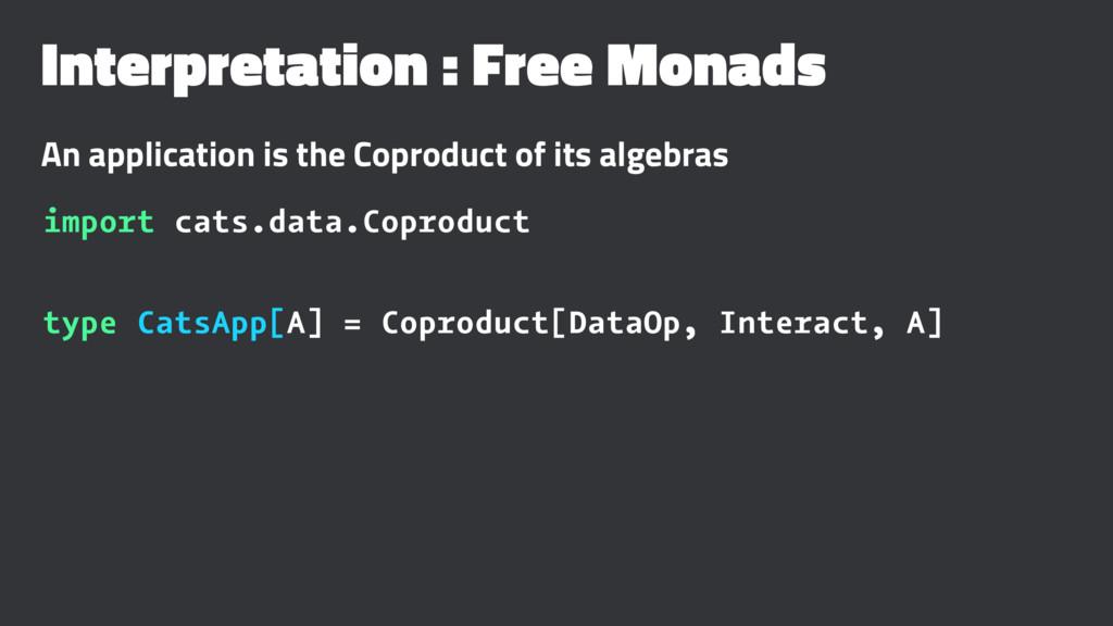 Interpretation : Free Monads An application is ...