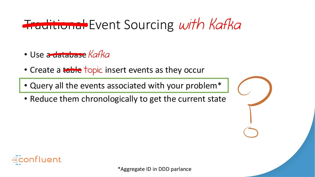 Traditional Event Sourcing with Kafka • Use a d...