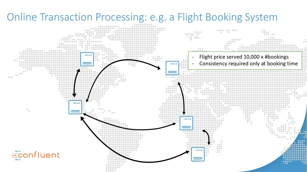 Online Transaction Processing: e.g. a Flight Bo...