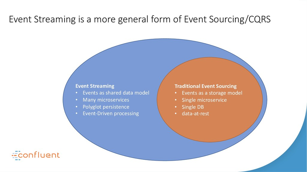 Event Streaming is a more general form of Event...