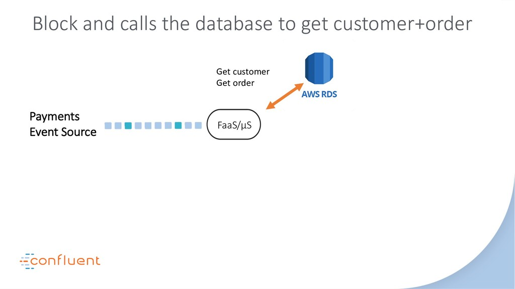Payments Event Source Block and calls the datab...