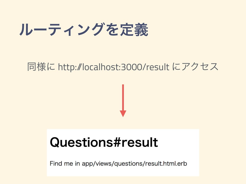 ϧʔςΟϯάΛఆٛ ಉ༷ʹ http:/ /localhost:3000/result ʹΞΫ...