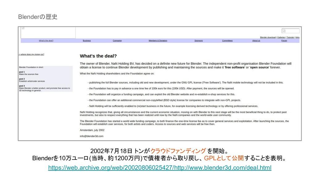 Blenderの歴史 https://web.archive.org/web/20020806...