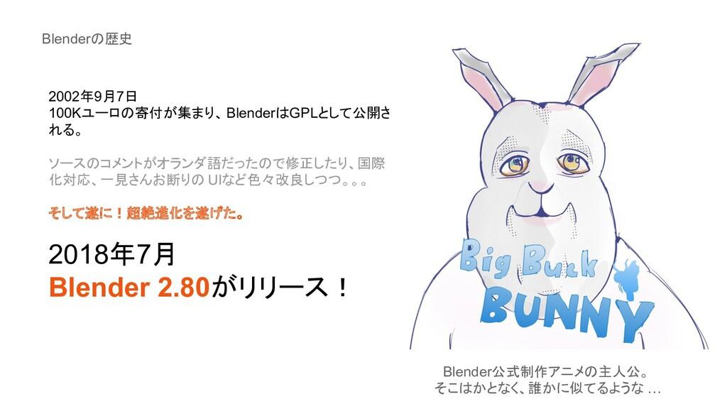 Blenderの歴史 2002年9月7日 100Kユーロの寄付が集まり、 BlenderはGP...