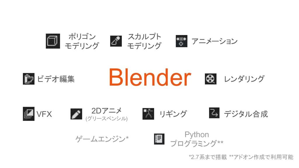 Blender ポリゴン モデリング ビデオ編集 VFX アニメーション 2Dアニメ (グリー...