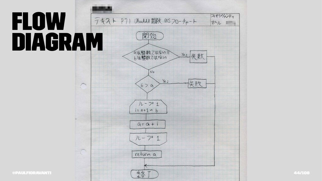 Flow Diagram @paulfioravanti 44/108