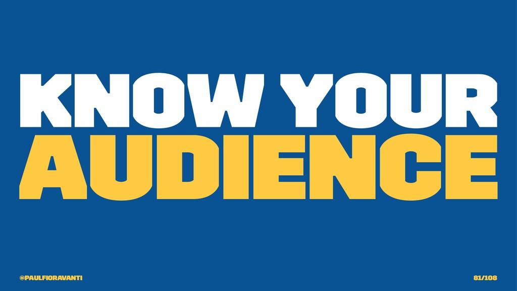 Know your Audience @paulfioravanti 81/108