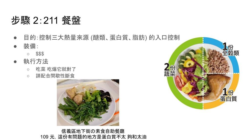 步驟 2:211 餐盤 ● 目的:控制三大熱量來源 (醣類、蛋白質、脂肪) 的入口控制 ● 裝...