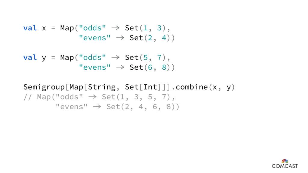"""val x = Map(""""odds""""  Set(1, 3), """"evens""""  Set(2..."""