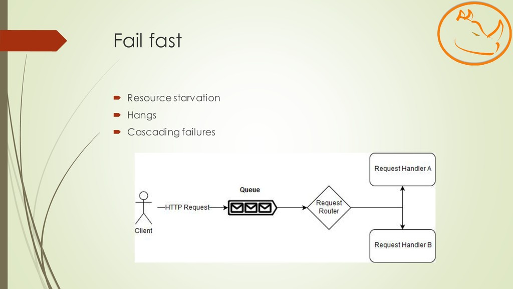 Fail fast  Resource starvation  Hangs  Casca...