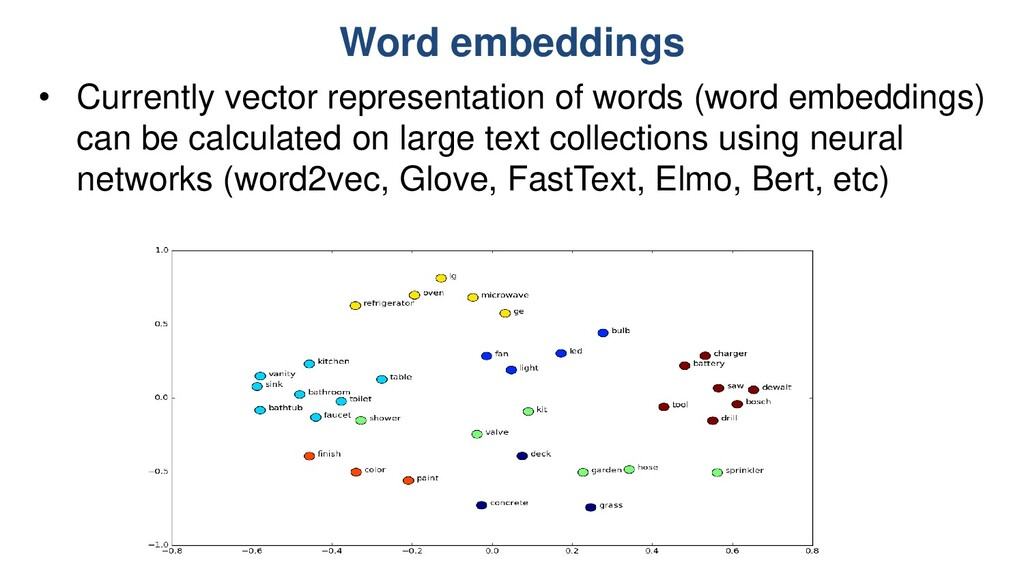 Word embeddings • Currently vector representati...