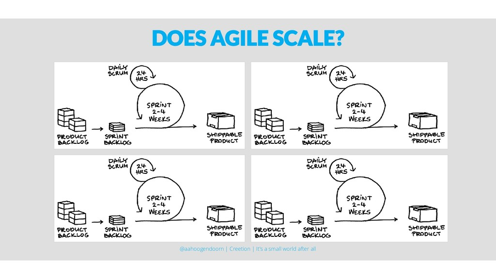 DOES AGILE SCALE? @aahoogendoorn | Creetion | I...