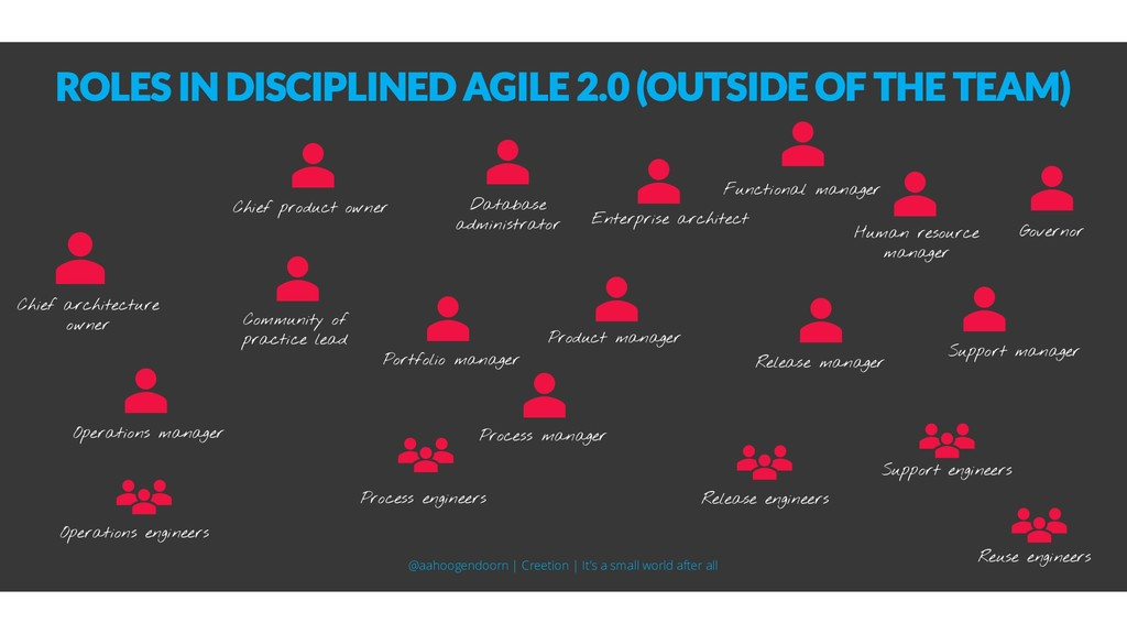 ROLES IN DISCIPLINED AGILE 2.0 (OUTSIDE OF THE ...
