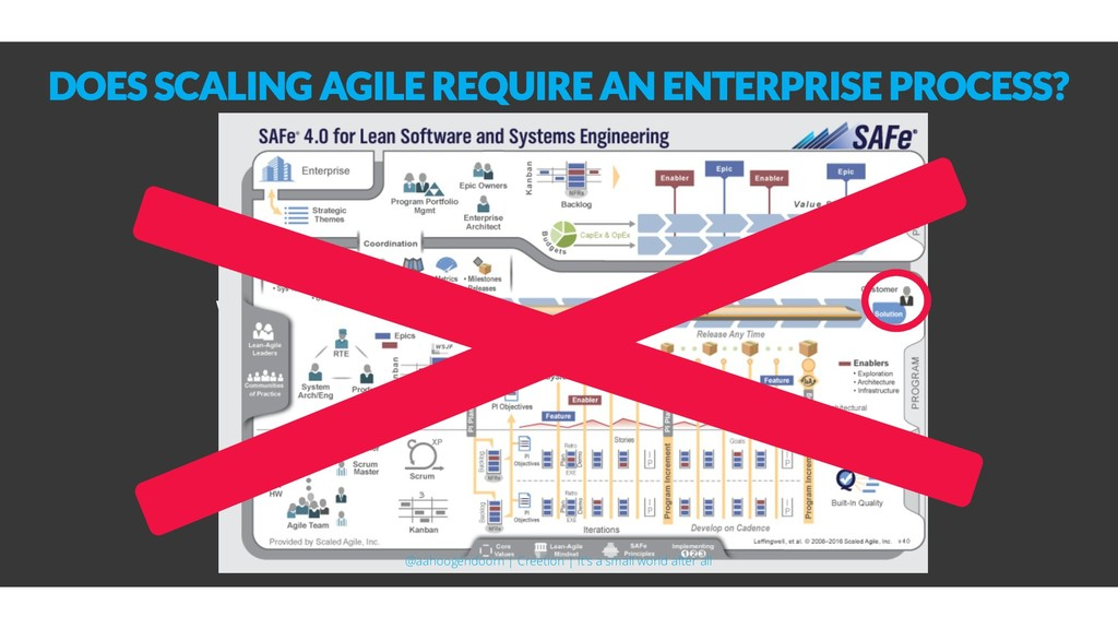 Where's the customer? DOES SCALING AGILE REQUIR...