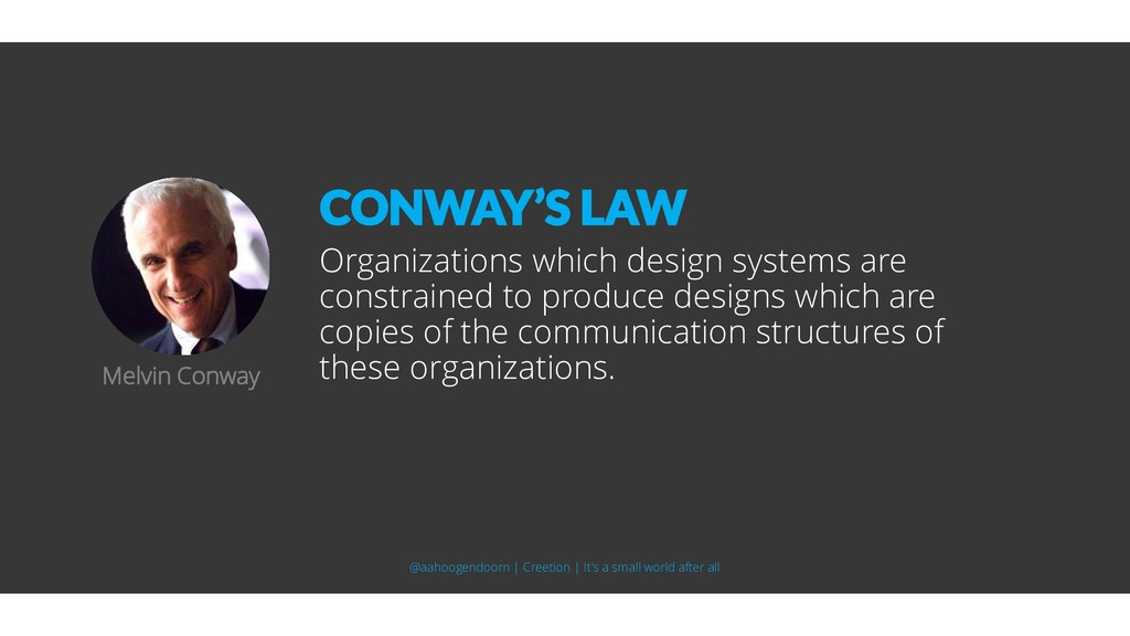 Organizations which design systems are constrai...
