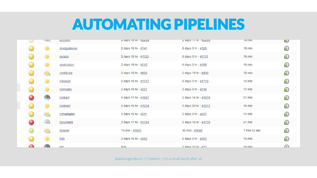 AUTOMATING PIPELINES @aahoogendoorn | Creetion ...