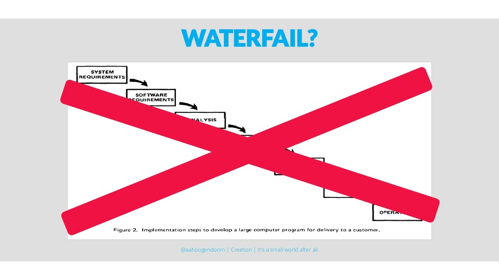 WATERFAIL? @aahoogendoorn | Creetion | It's a s...
