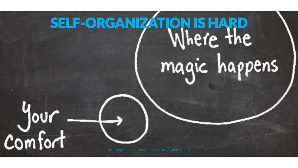 SELF-ORGANIZATION IS HARD @aahoogendoorn | Cree...