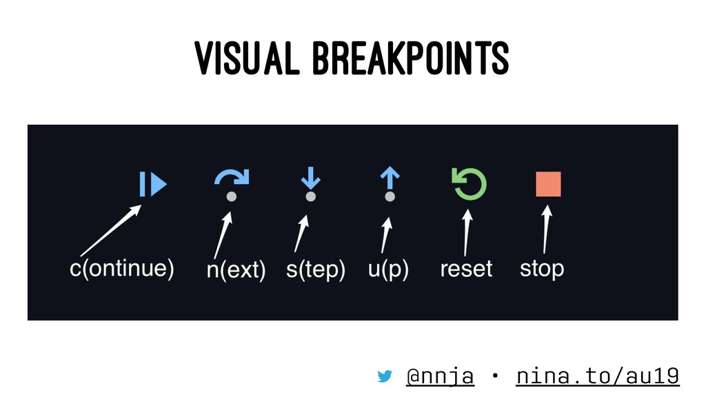 VISUAL BREAKPOINTS @nnja • nina.to/au19