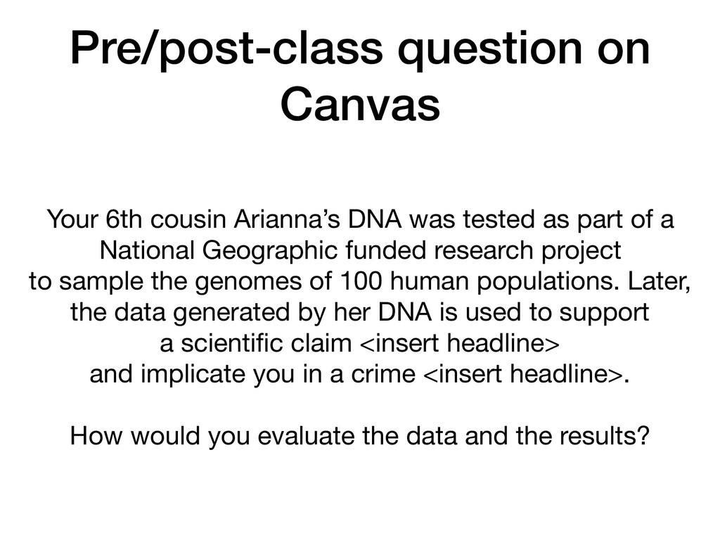 Pre/post-class question on Canvas Your 6th cous...