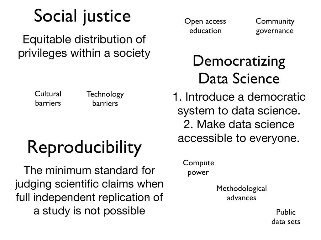 Reproducibility Democratizing Data Science Soci...