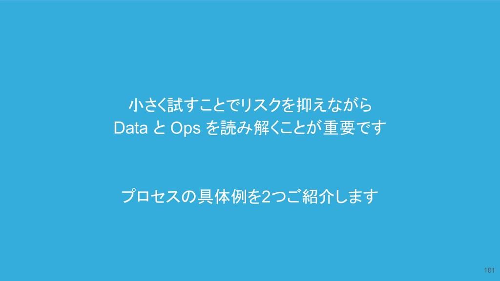 小さく試すことでリスクを抑えながら Data と Ops を読み解くことが重要です プロセスの...