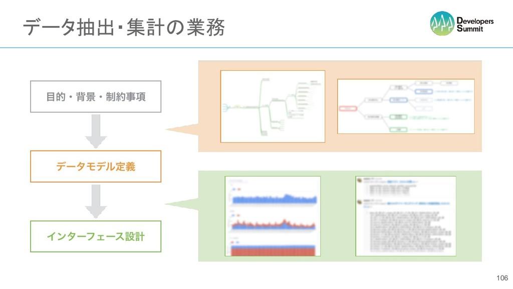 データ抽出・集計の業務 106