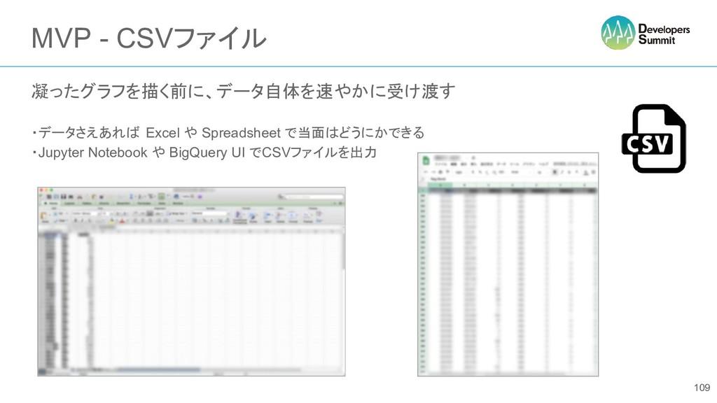 MVP - CSVファイル 凝ったグラフを描く前に、データ自体を速やかに受け渡す ・データさえ...