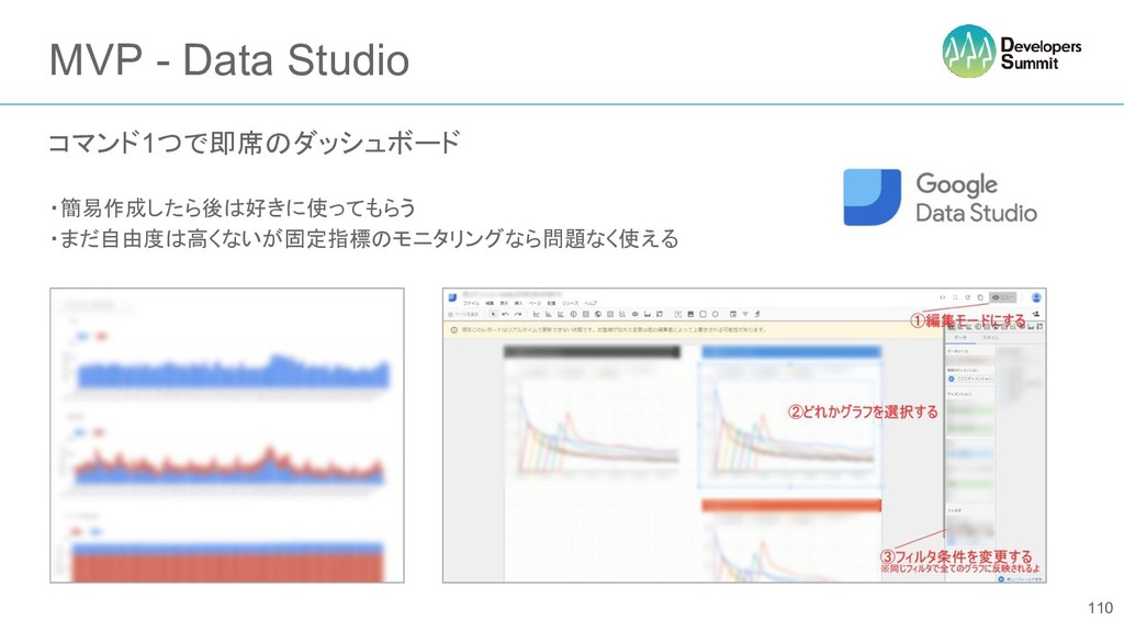 MVP - Data Studio コマンド1つで即席のダッシュボード ・簡易作成したら後は好...