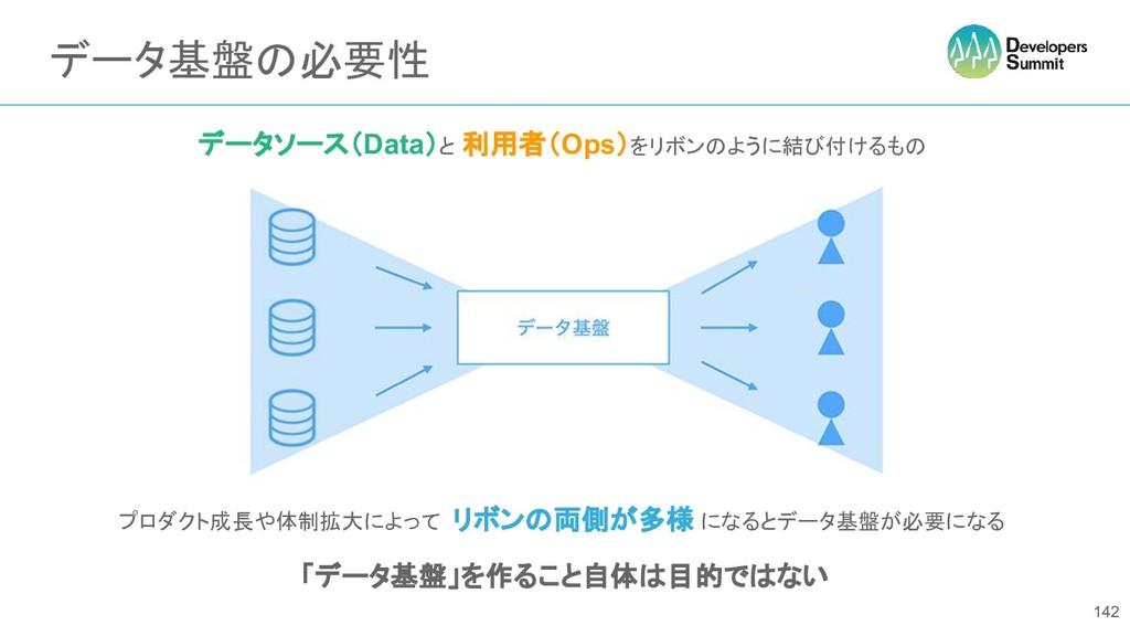 データ基盤の必要性 データソース(Data)と 利用者(Ops)をリボンのように結び付けるもの...