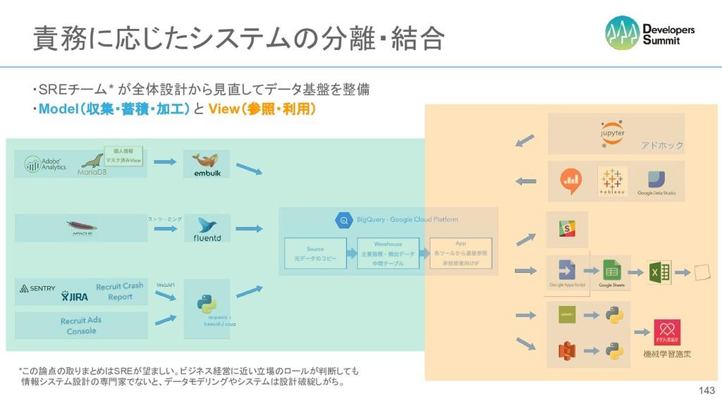 責務に応じたシステムの分離・結合 ・SREチーム* が全体設計から見直してデータ基盤を整備 ・...