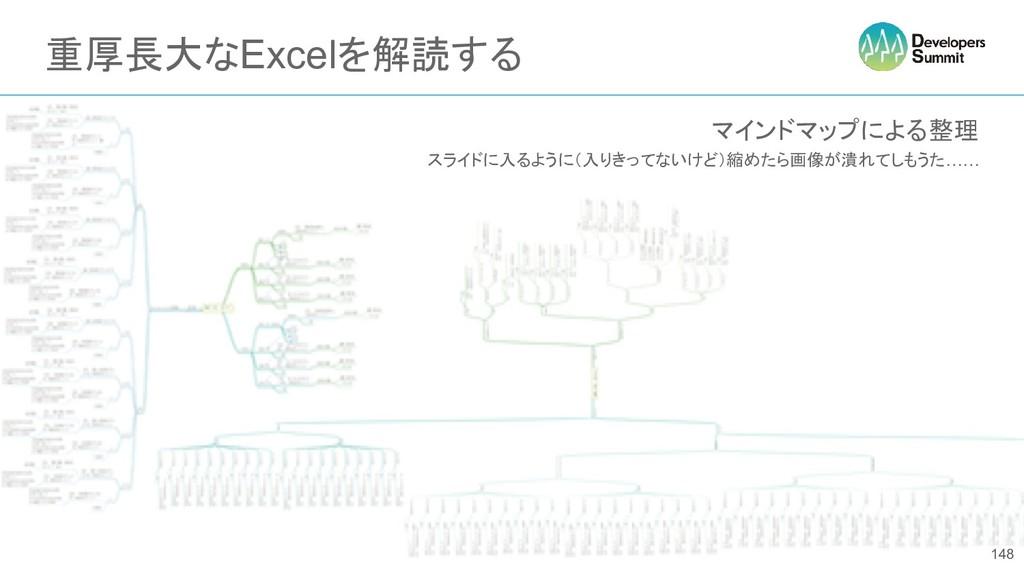 重厚長大なExcelを解読する マインドマップによる整理 スライドに入るように(入りきってない...