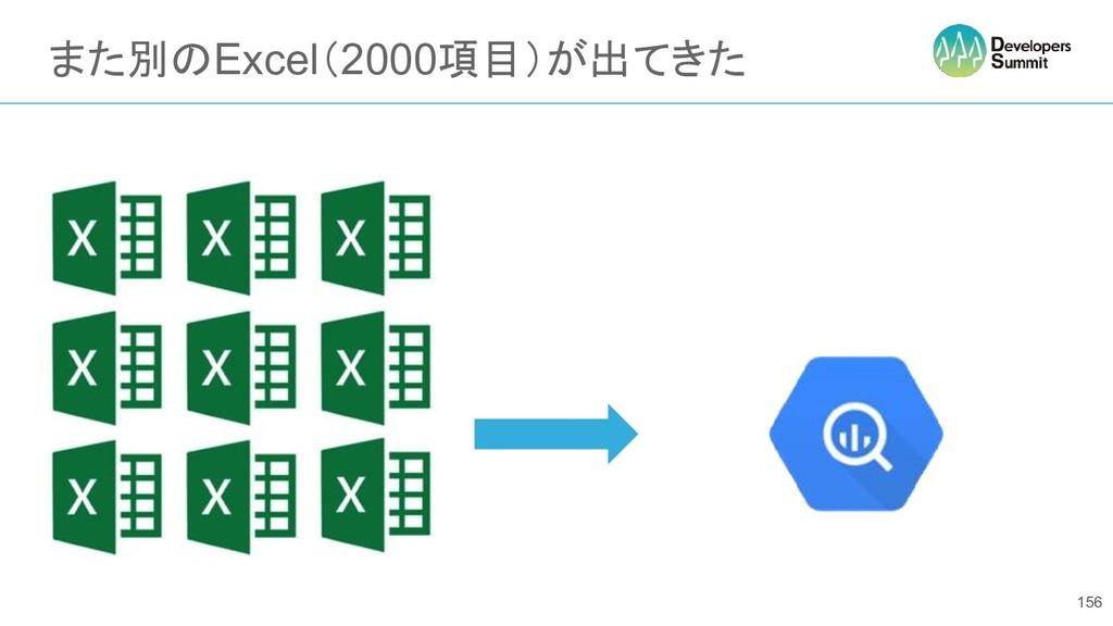 また別のExcel(2000項目)が出てきた 156
