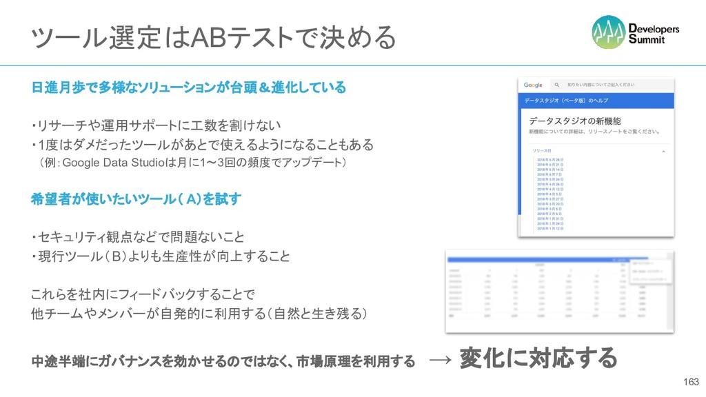 ツール選定はABテストで決める 日進月歩で多様なソリューションが台頭&進化している ・リサーチ...