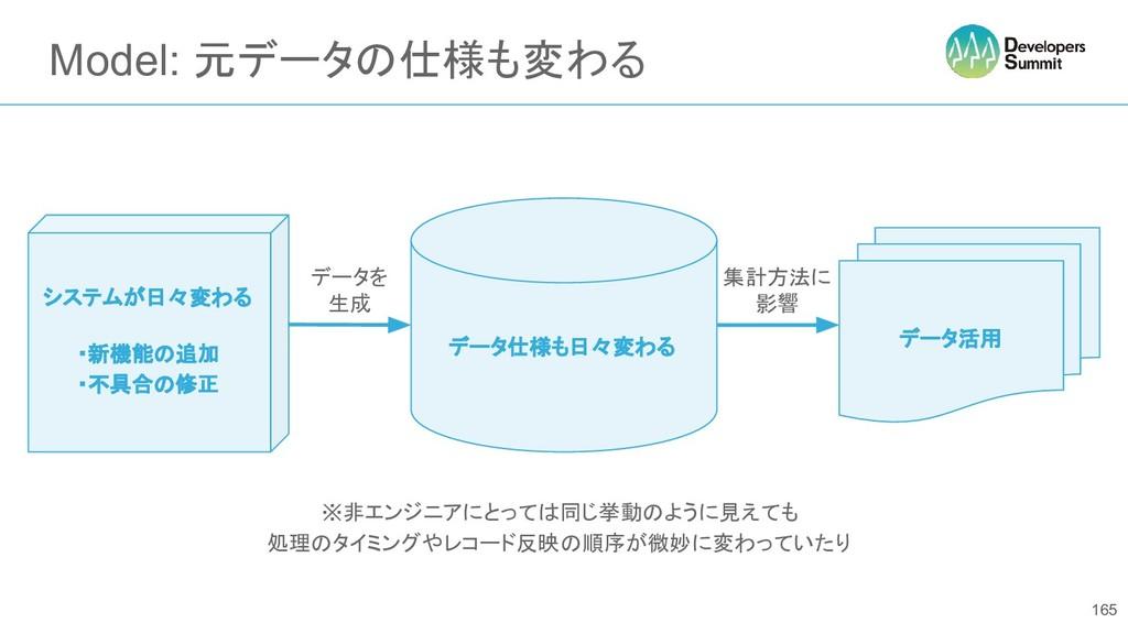 Model: 元データの仕様も変わる 165 システムが日々変わる ・新機能の追加 ・不具合の...
