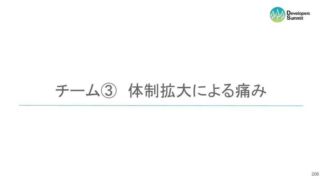 チーム③ 体制拡大による痛み 206