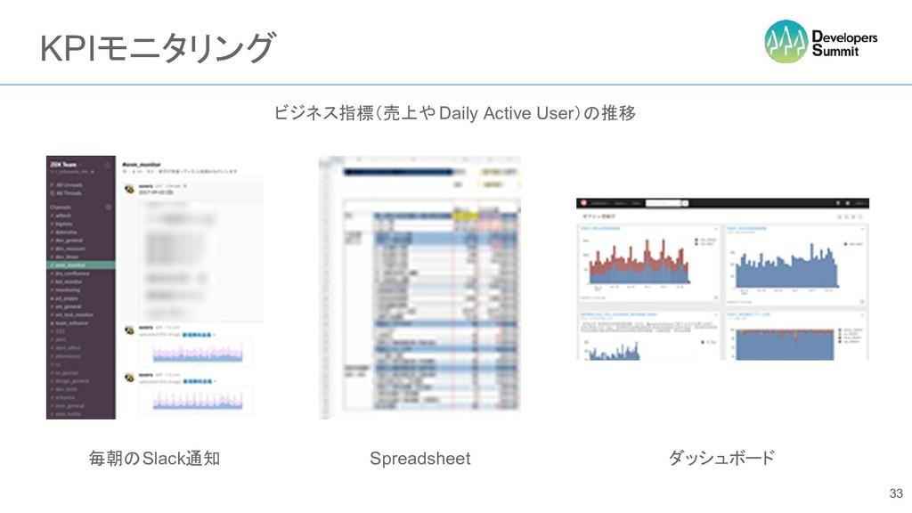 KPIモニタリング ビジネス指標(売上や Daily Active User)の推移 33 毎...