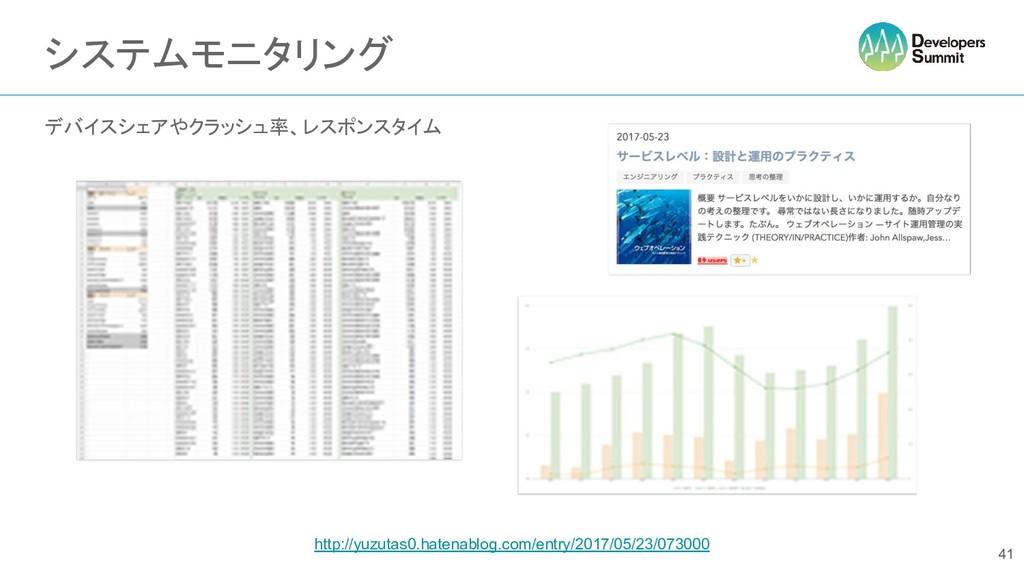 システムモニタリング デバイスシェアやクラッシュ率、レスポンスタイム 41 http://yu...