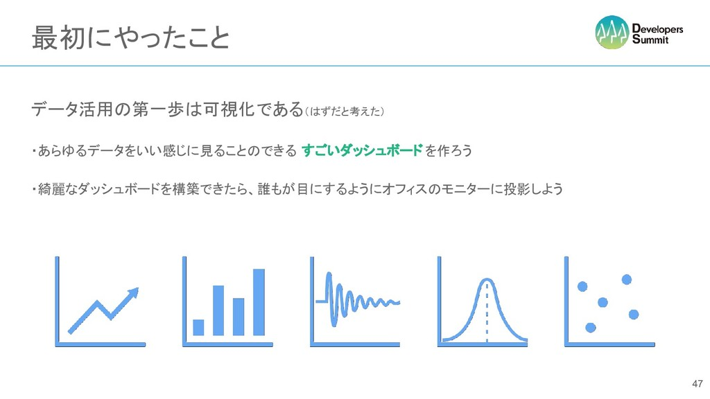 最初にやったこと データ活用の第一歩は可視化である(はずだと考えた) ・あらゆるデータをいい感...