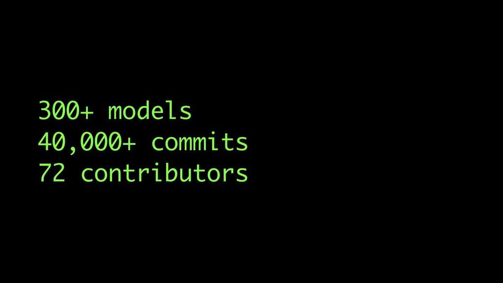 300+ models 40,000+ commits 72 contributors
