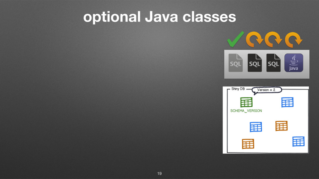 optional Java classes 19