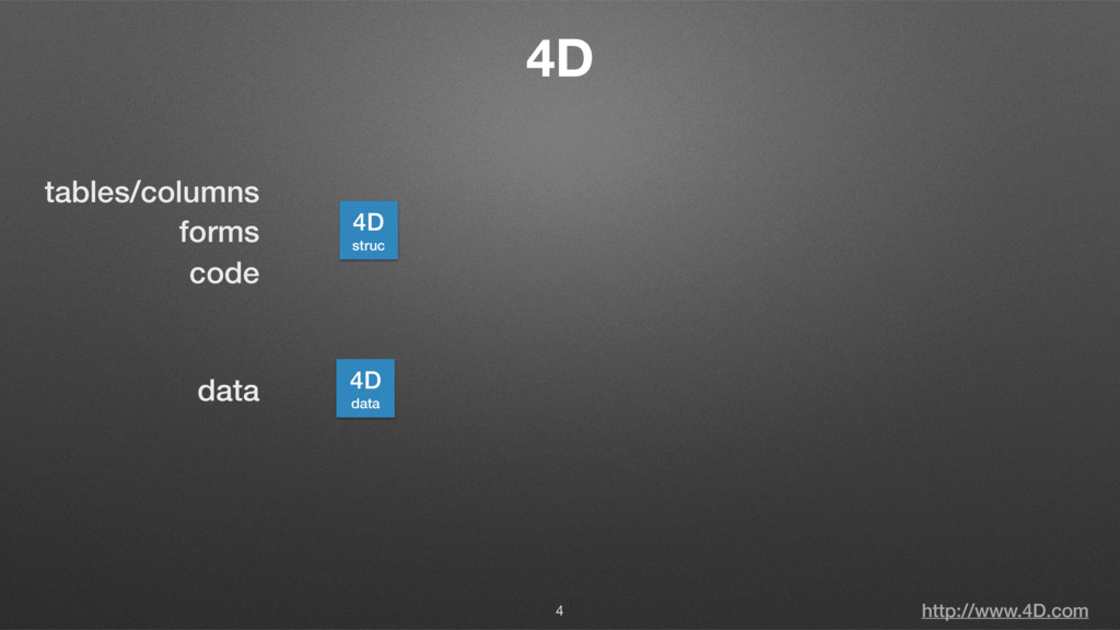 4D 4D struc 4D data tables/columns forms code d...