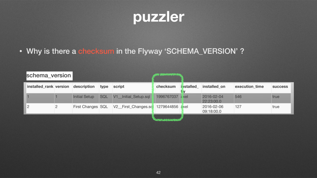 puzzler • Why is there a checksum in the Flyway...