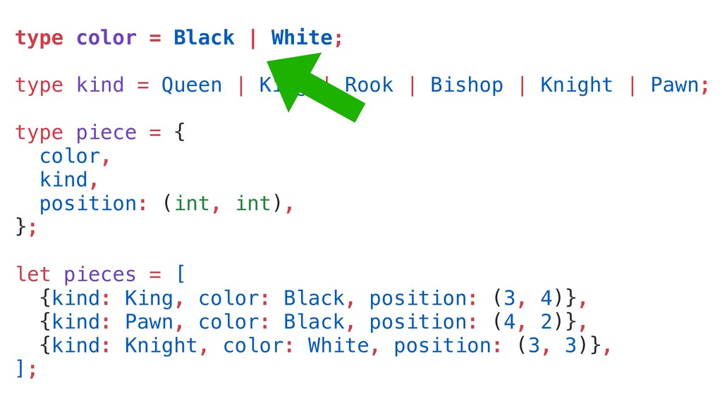 type color = Black | White; type kind = Queen |...