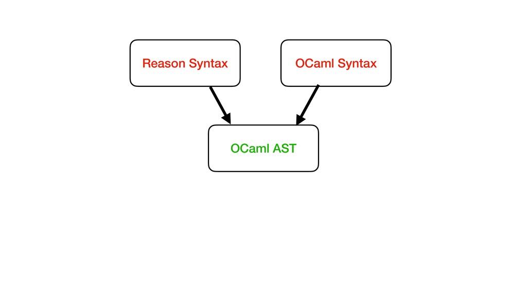 Reason Syntax OCaml Syntax OCaml AST