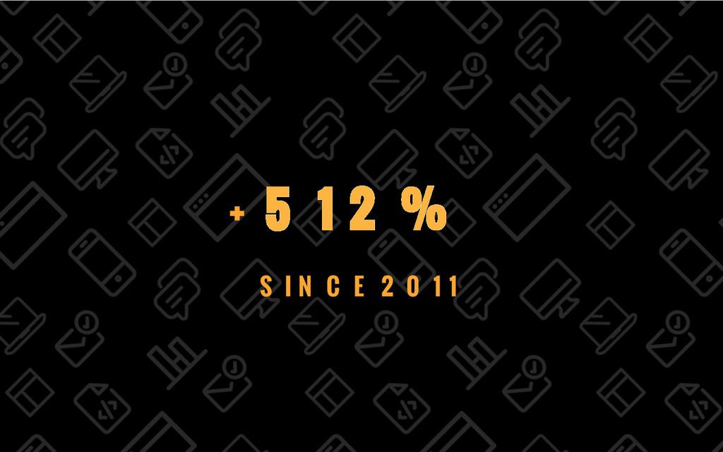 26/69 +512% SINCE 2011