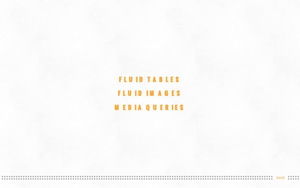 34/69 FLUID TABLES FLUID IMAGES MEDIA QUERIES